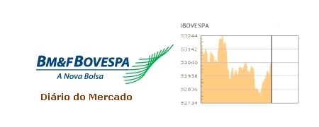 INVESTIMENTOS - Comportamento do Mercado em 06.11.2014